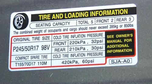 Why Is My Tpms Light On Car Care Tips Wiygul Automotive Clinic