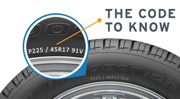 Have you ever wondered what all the letters and numbers on the sidewall of your tire mean? The numbers may not seem like much but they can tell you a lot more than just the size of your tire.